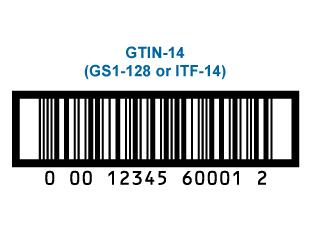 GTIN (Global Trade Item Number)